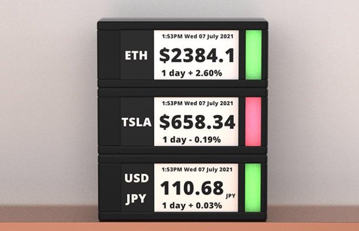 TickrMeter stock ticker for your desk