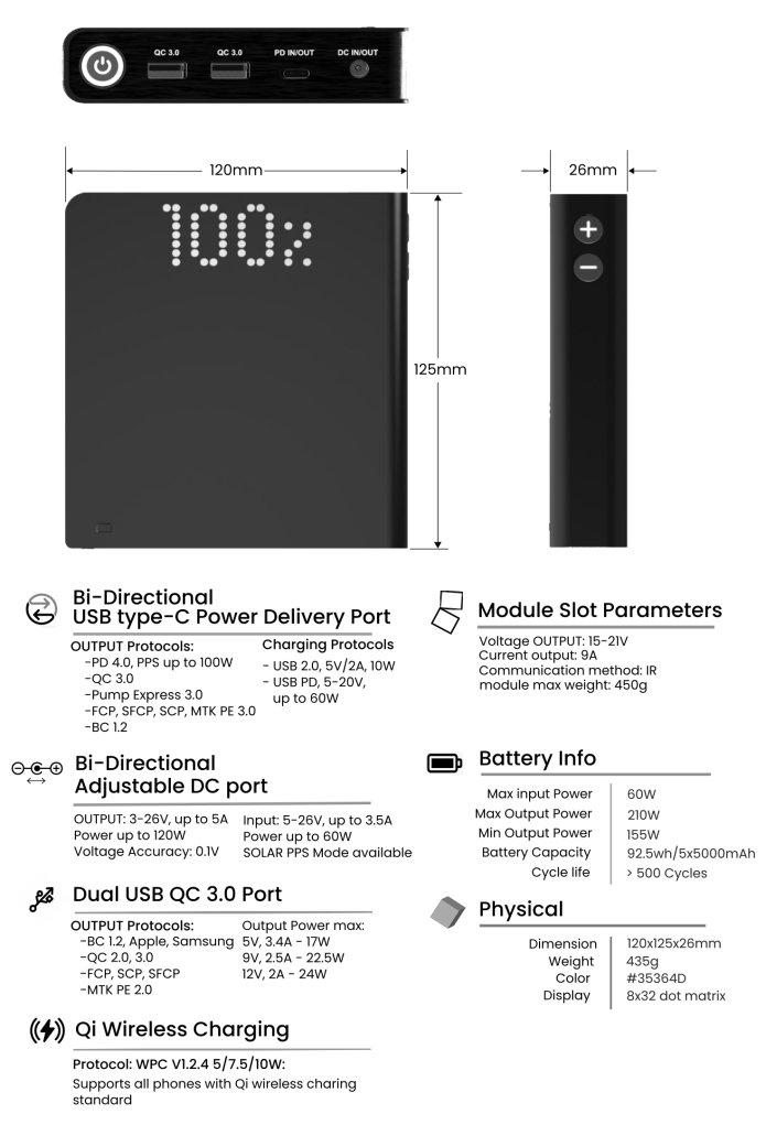 USB-C modular power bank specifications