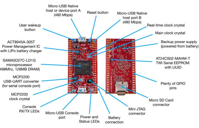 Jupiter Nano mini PC