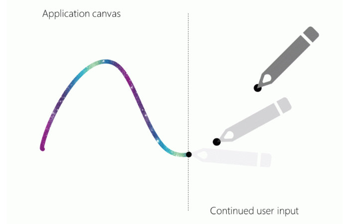 Microsoft Edge enhanced inking