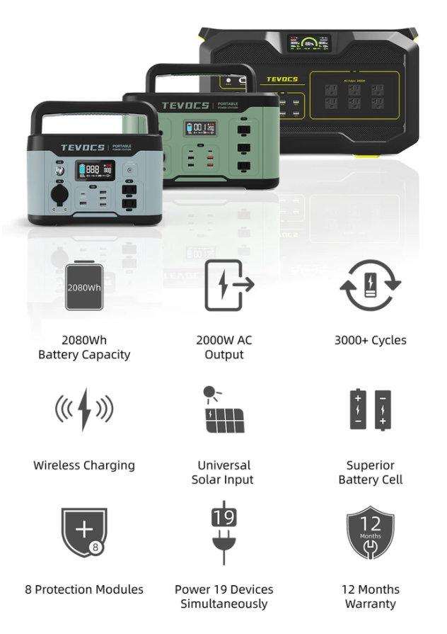 TEVOCS portable power station