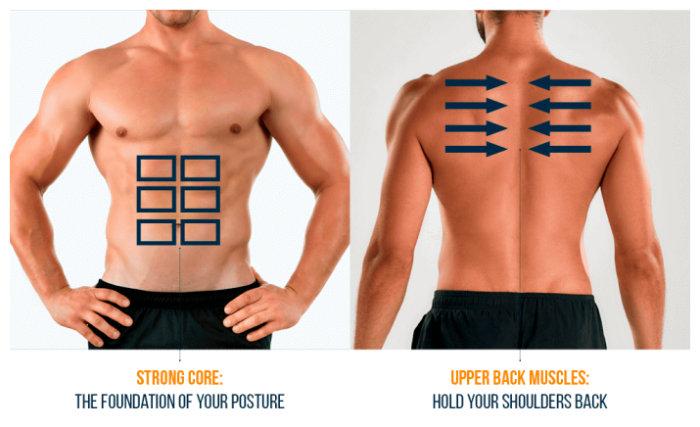 UpCore posture corrector