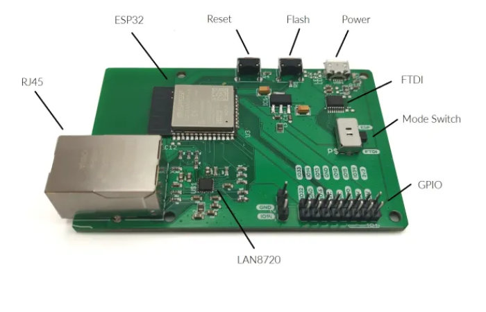 ZiGate Ethernet, Wi-Fi and BLE home automation Gateway