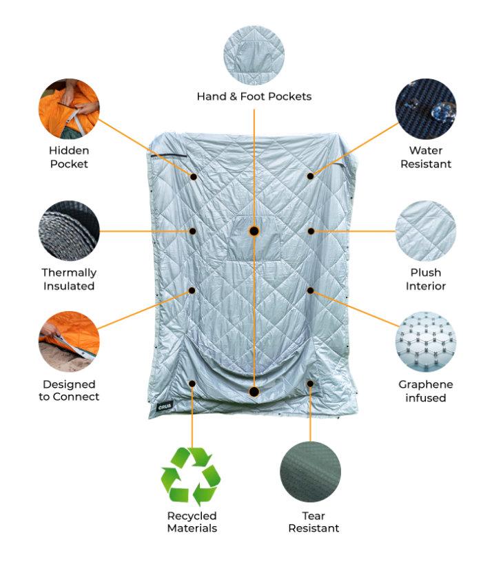 outdoor blanket 2021