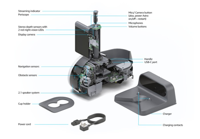 Amazon Astro home robot internal hardware