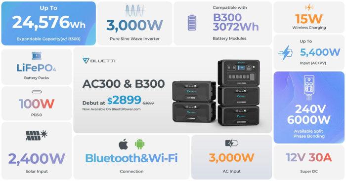 BLUETTI AC300 features