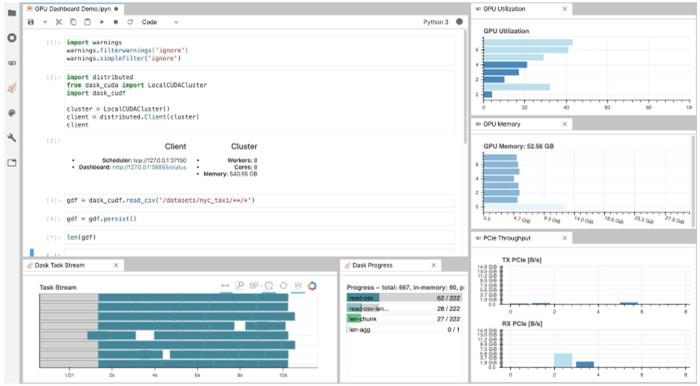 Create GPU Dashboards in Jupyter Lab