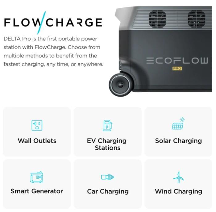 EcoFlow power station