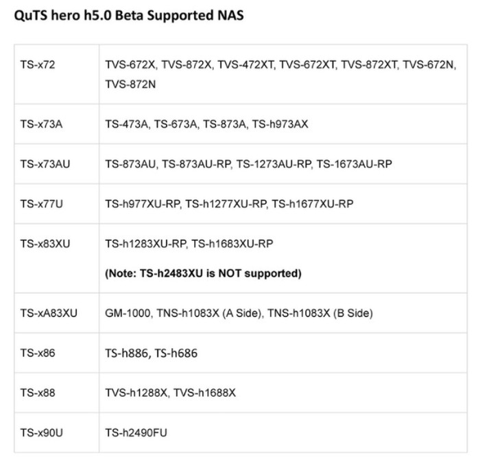 NAS systems compatible with QuTS hero h5.0
