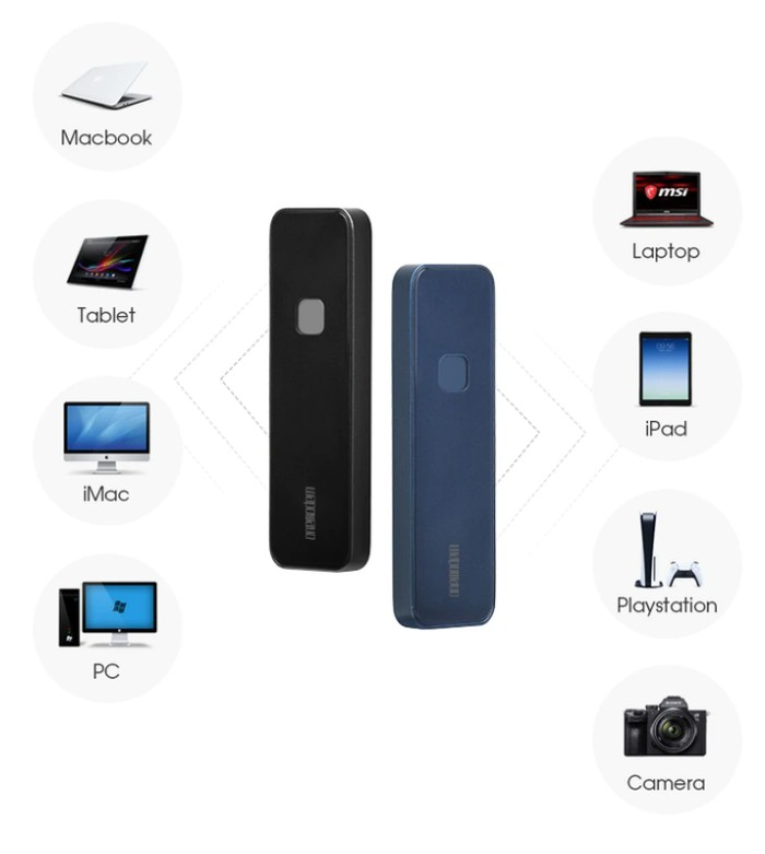OneModern external SSD