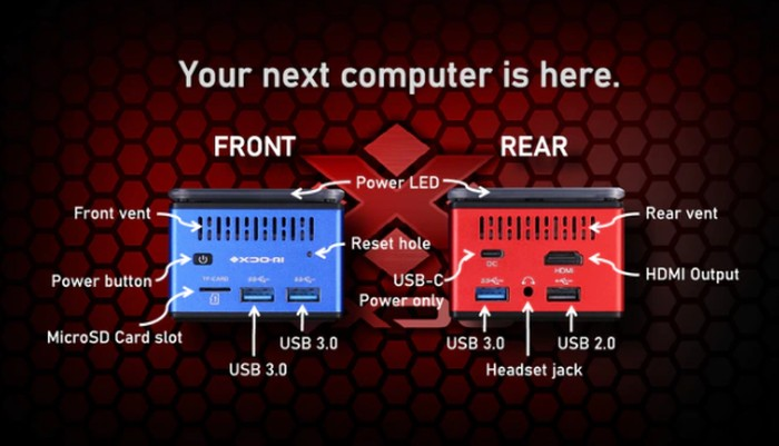 PicoPC 4K mini PC for gaming