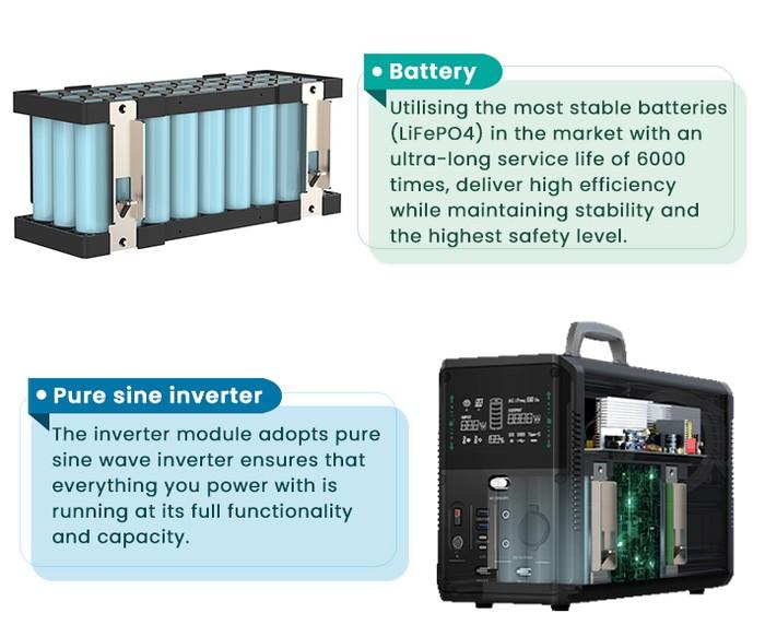 SUNGZU portable power station battery