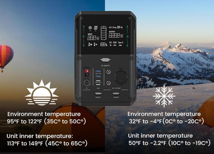 SUNGZU portable power station specs