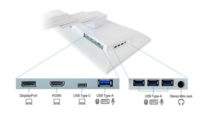 USB Type-C IPS monitor ports