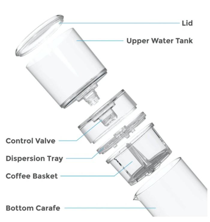 cold brew coffee maker design