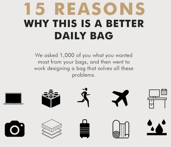 woman's modular bag