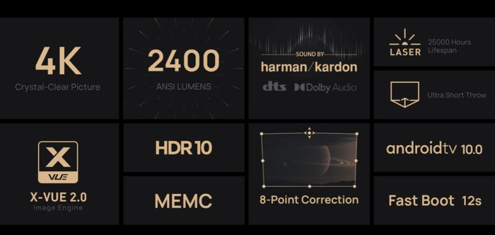 4K projector features