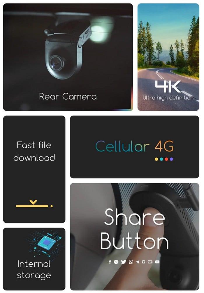 Dride 4K features