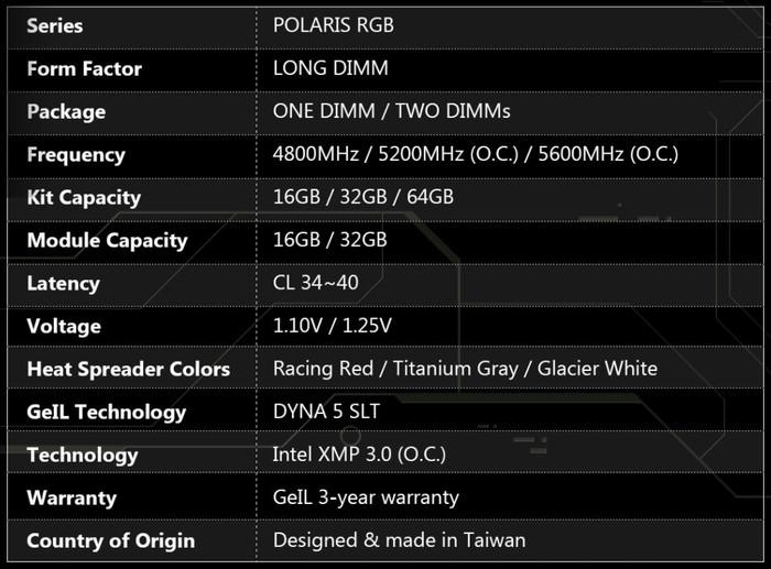 GeIL POLARIS RGB 64GB DDR5 memory specifications