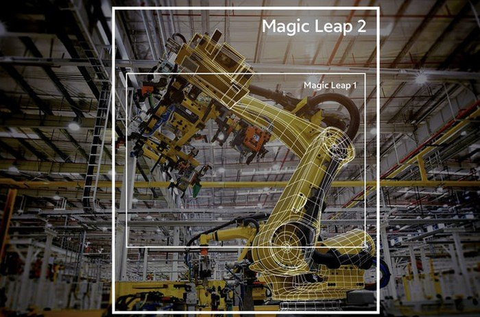 Magic Leap 2 AR headset field of view