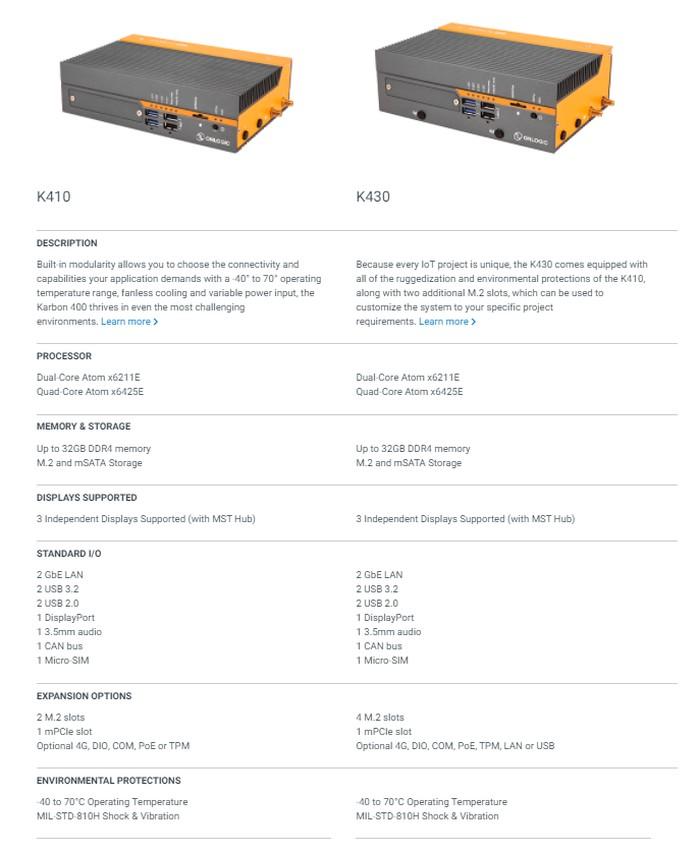 OnLogic Karbon 400 mini PC range