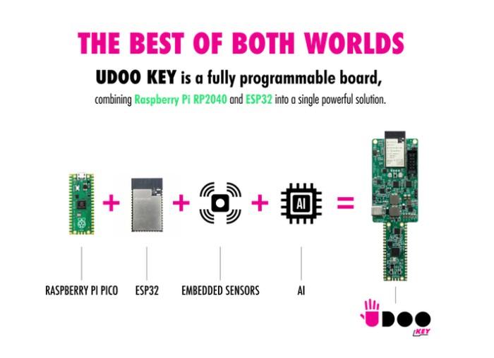 UDOO Key