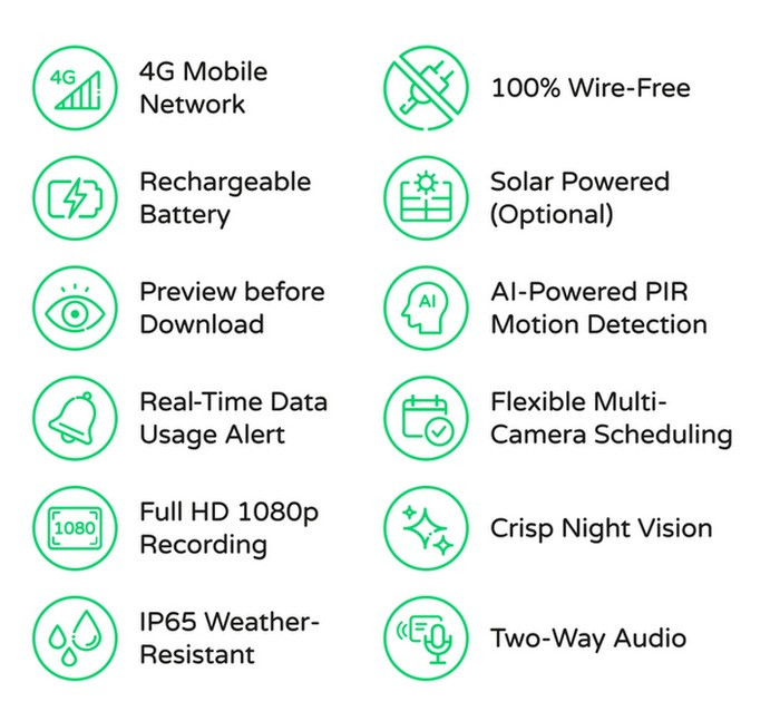 features of the 4G wireless outdoor security camera